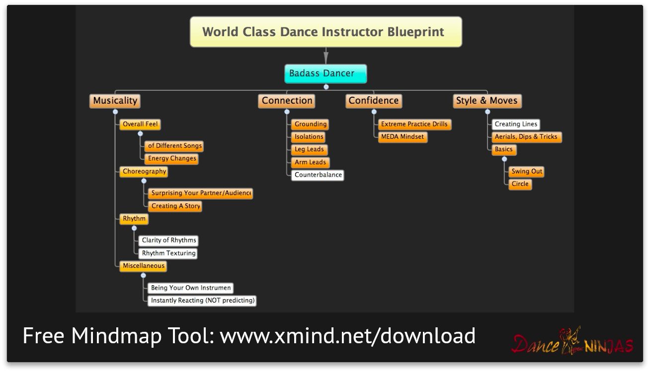 Example Universal Dance Techniques
